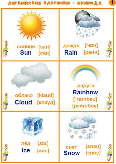 карточки для обучения английскому детей